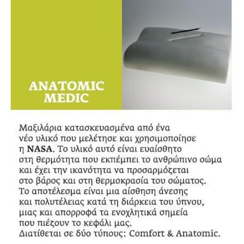 Anatomic medic Candia strom